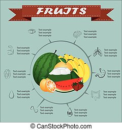 Benefits of fruits,vector