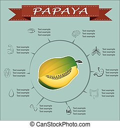 Benefits of Papaya, vector