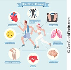 Benefits of running. Vector illustrations diagram.