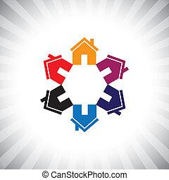 beni immobili, colorito, icon(symbol), houses(homes), cerchio, o