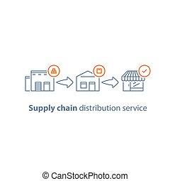 beni, shopping, catena, fornitura, concetto, soluzione, globale, magazzino, consegna, servizio, spedizione marittima, magazzino, distribuzione