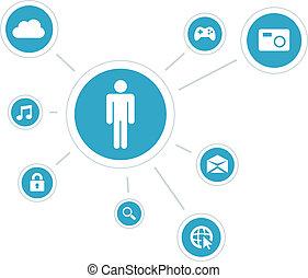 benutzer, zentriert, design, app