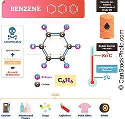 Benzene vector illustration. Chemical molecular substance...