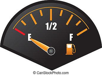 benzin, messgerät
