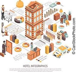 berendezések, isometric, infrastruktúra, infographics, hotel