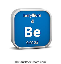Beryllium material sign - Beryllium material on the periodic...