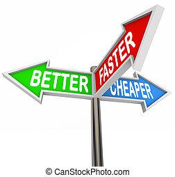 besser, schneller, cheaper, drei, vorteile, merkmale,...