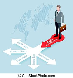 Best business way isometric concept design. Businessman standing at the crossroad way and thinking to go a way better choice. Vector illustrations.