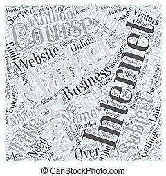 best internet marketing course Word Cloud Concept