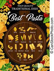 Best Italian pasta on cutting board - Vector iltalian pasta...