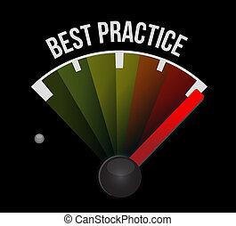 best practice meter sign concept