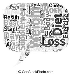 Best Weight Loss Supplements How To Find The Top Ones To Help You Lose The Weight You Need text background wordcloud concept