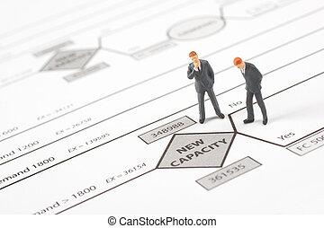 bestemmelse, træ, (management)