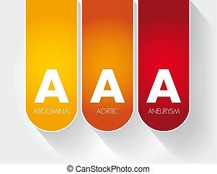 betűszó, aorta-, -, aaa, hasi, körülírt ütőértágulat