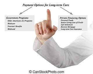 betaling, opties, voor, langlopende zorg
