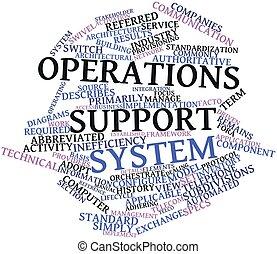 betriebe unterstützen, system