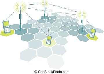 bevægelig telefonerer., telecomm, forbinde, /