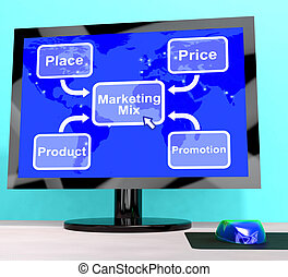 bevordering, marketing, product, prijs, malen, vermalen