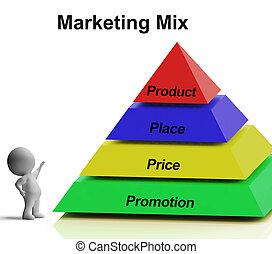 bevorderingen, product, piramide, marketing, het tonen, malen, vermalen, plek, prijs