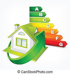 bewertung, energieeffizienz, pfeile, haus
