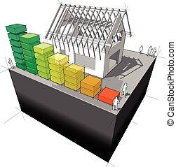 Bewertung, haus, Energie, Dach, diagramm, Rahmen, Baugewerbe, unter