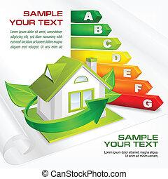 bewertung, leistungsfähigkeit, energie, text, &
