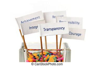 "bewoording, ""transparency"""