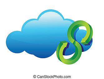 biciklizik, sima, felhő, ikon