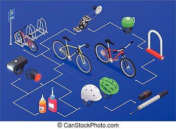 Bicycle Parts Isometric Flowchart