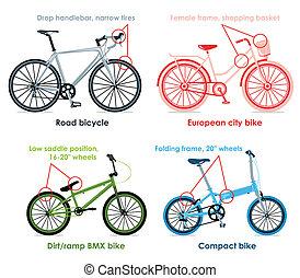 Bicycle types, set I - Modern road bicycle, urban, folding...