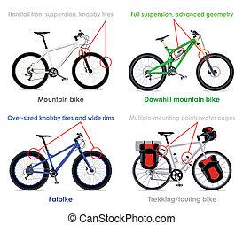 Bicycle types, set IV - Modern mountain, downhill, touring...