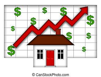 bienes raíces, arriba, yendo, valores, hogar