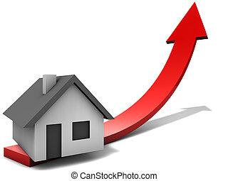 bienes raíces, mercado