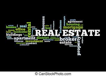 bienes raíces, palabra, nube