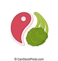 bifteck, brocoli