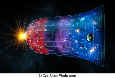 Big Bang - The expansion of the universe from the Big Bang...