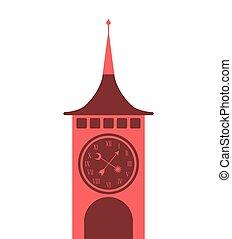big ben london building