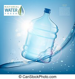 bottle with clean, fresh water