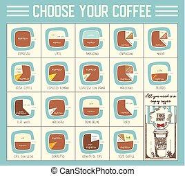 Big Coffee Menu - Types of Coffee. Template Menu for Cafe....