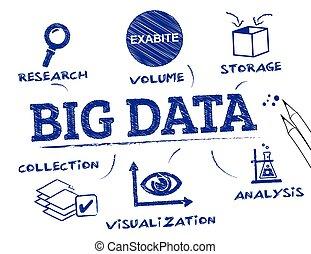 Big Data chart - Big Data. Chart with keywords and icons