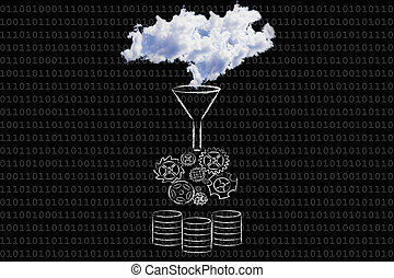 big data: clouds being processed into servers - concept of...