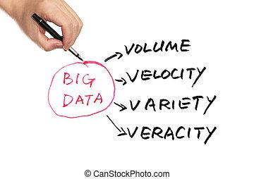 Big data concept diagram on white paper