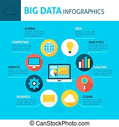 Big Data Concept Infographics
