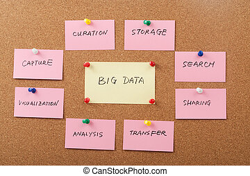 Big data concept words pinned on cork board