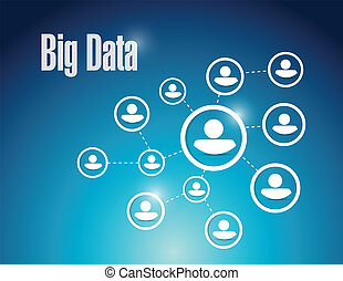 big data network communication diagram