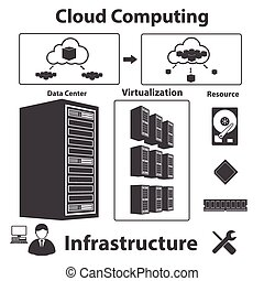 Big Data, System Infrastructure - Big Data icons set, System...