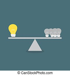 Big Idea illustration, one big idea is more important than many small idea