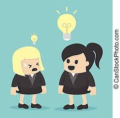 Big ideas and small ideas.