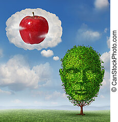 Big ideas business concept with a tree shaped as a human head dreaming and imagining a red apple in a dream bubble made of clouds as a metaphore for planning future profit and fruitful growth success.