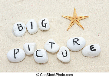 Big picture words
